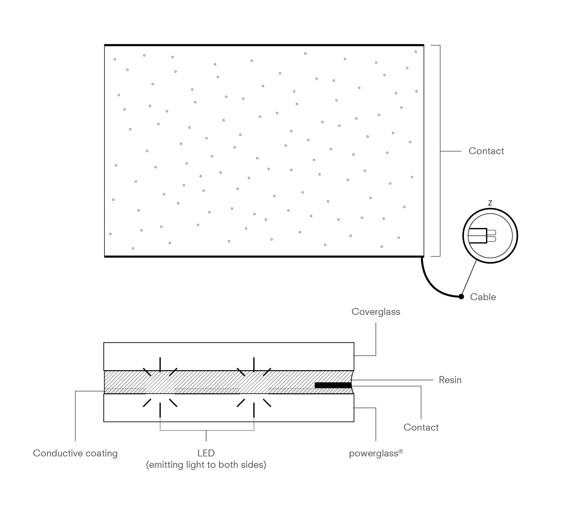 Peter Platz High Tech Laminated Glass With Integrated Light Lightemitting Diode Ledandlightcircuit Circuit Diagram Further Development Of Led Lighting Technology Made It Possible To Merge And Without Wires Into Powerglass Generate Fascinating